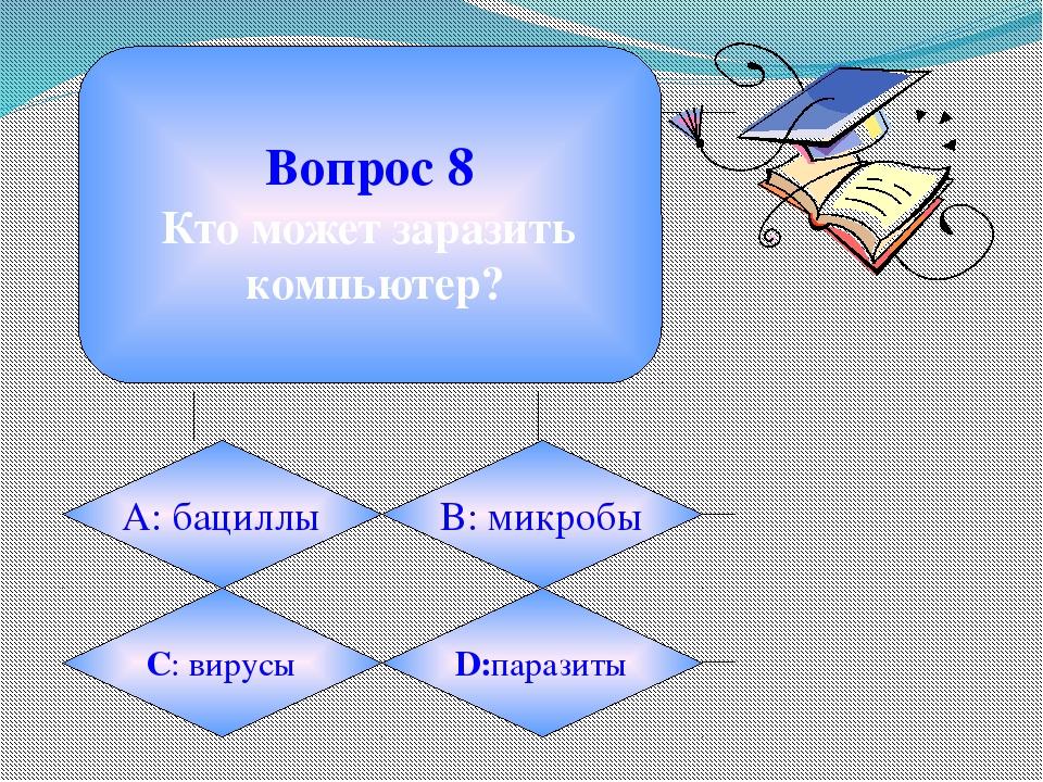 Вопрос 8 Кто может заразить компьютер? А: бациллы B: микробы C: вирусы D:пар...