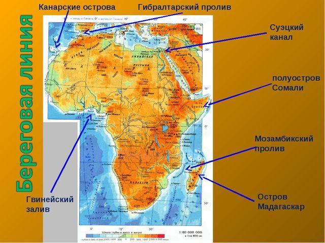 полуостров Сомали Гибралтарский пролив Суэцкий канал Мозамбикский пролив Остр...