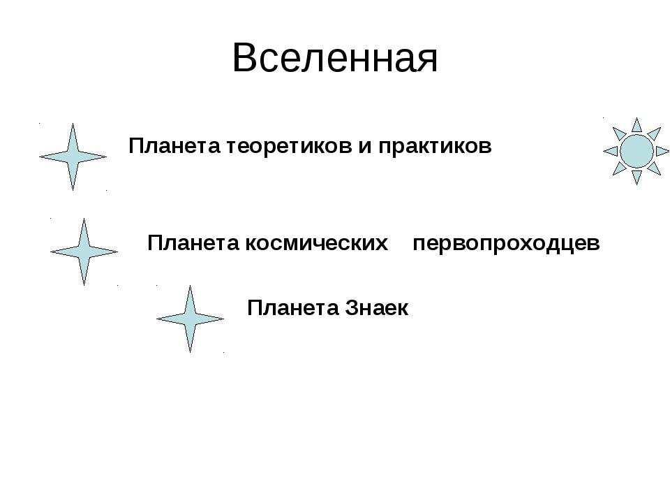 Вселенная Планета теоретиков и практиков Планета космических первопроходцев П...