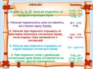 «НЕЛЬЗЯ»Примеры 1.Буквы Ь, Ъ, Й нельзя отделять от предшествующих буквболь