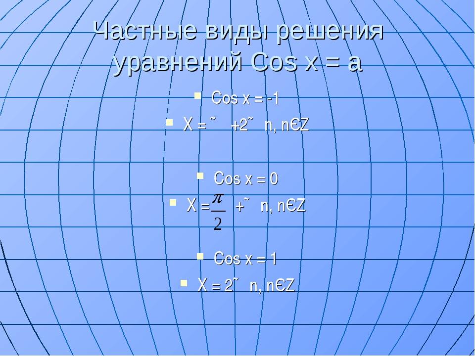 Частные виды решения уравнений Cos x = a Cos x = -1 Х = ∏ +2∏n, nЄZ Cos x = 0...