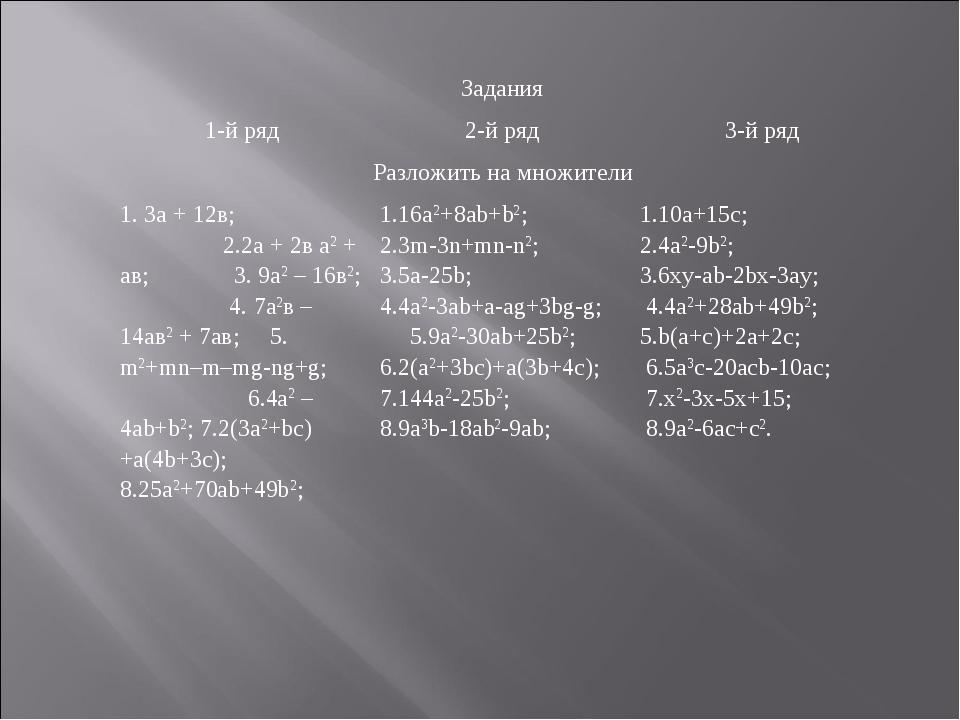 Задания 1-й ряд2-й ряд3-й ряд Разложить на множители 1. 3а + 12в; 2.2а +...