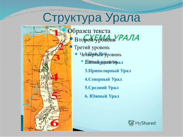 Структура Урала
