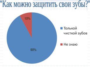 90% 10%