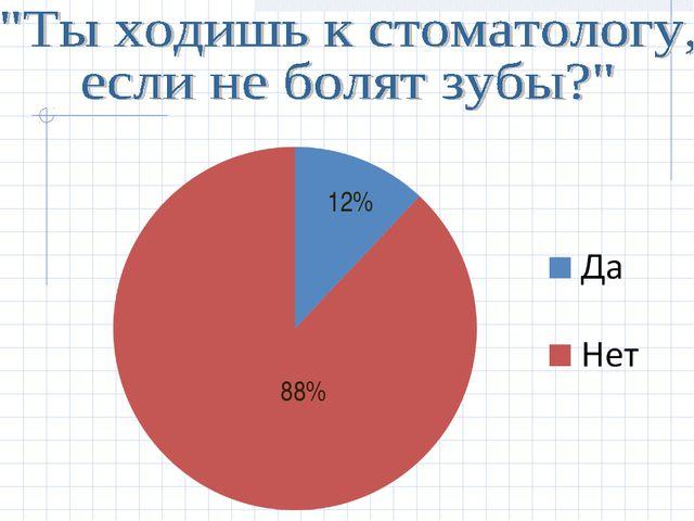 88% 12%