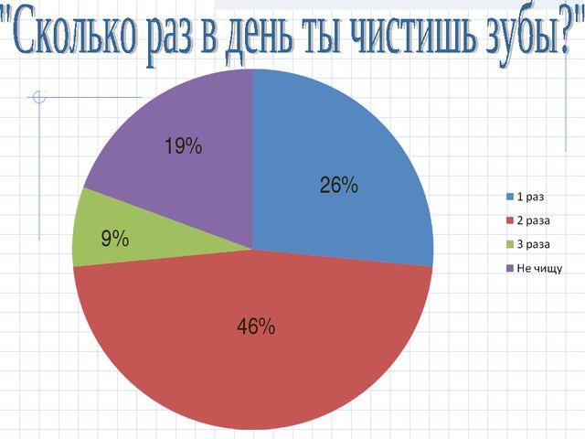 46% 26% 19% 9%