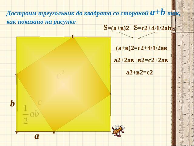a b c b a b a Достроим треугольник до квадрата со стороной a+b так, как пока...