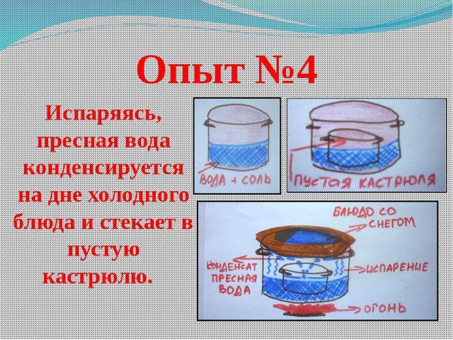 Опыт №4 Испаряясь, пресная вода конденсируется на дне холодного блюда и стека...