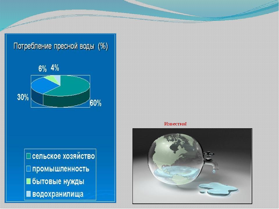 Известно! Одна из наиболее актуальных проблем сегодня – дефицит питьевой воды.