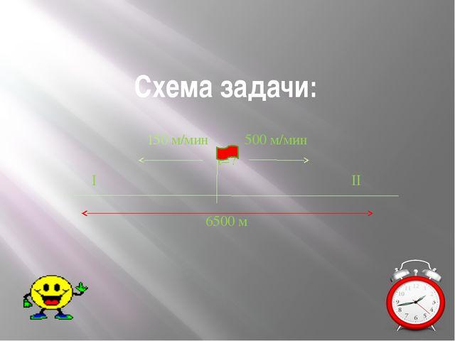 Схема задачи: 150 м/мин 500 м/мин t=? I II 6500 м