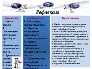 Перспективы 1. Профессиональное развитие через внедрение в практику преподава