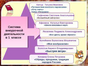 Система внеурочной деятельности в 1 классе Копейкина Валентина Ильинична «Моя