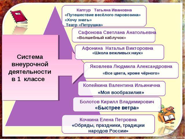Система внеурочной деятельности в 1 классе Копейкина Валентина Ильинична «Моя...