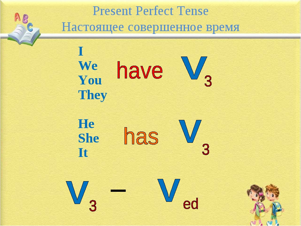 Present Perfect Tense Настоящее совершенное время I We You They He She It