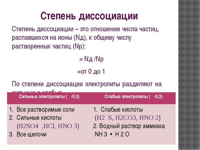 Степень диссоциации Степень диссоциации – это отношение числа частиц, распавш...