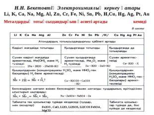 Металдардың тотықсыздандырғыш қасиеті артады кемиді Н.Н. Бекетовтің Электрохи