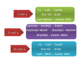 Сабақты қорытындылау І топқа ІІ топқа ІІІ топқа Ca → CaO → CaSO4 Fe2(SO4)3→