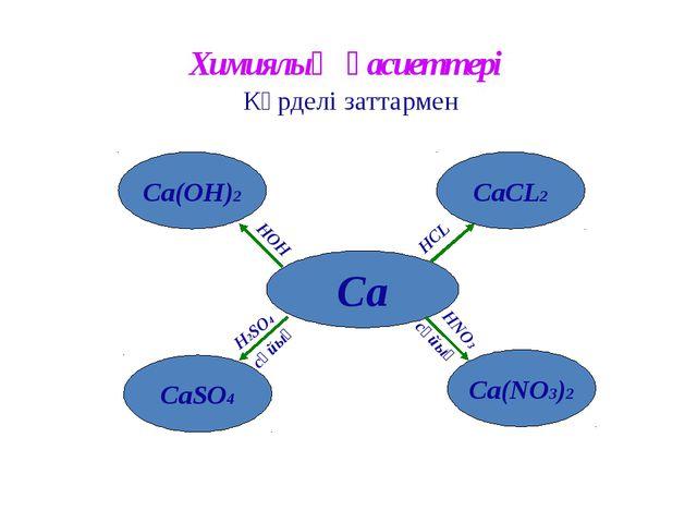 Химиялық қасиеттері Күрделі заттармен Са Са(NО3)2 СаCL2 Са(ОН)2 CaSO4 HOH HCL...