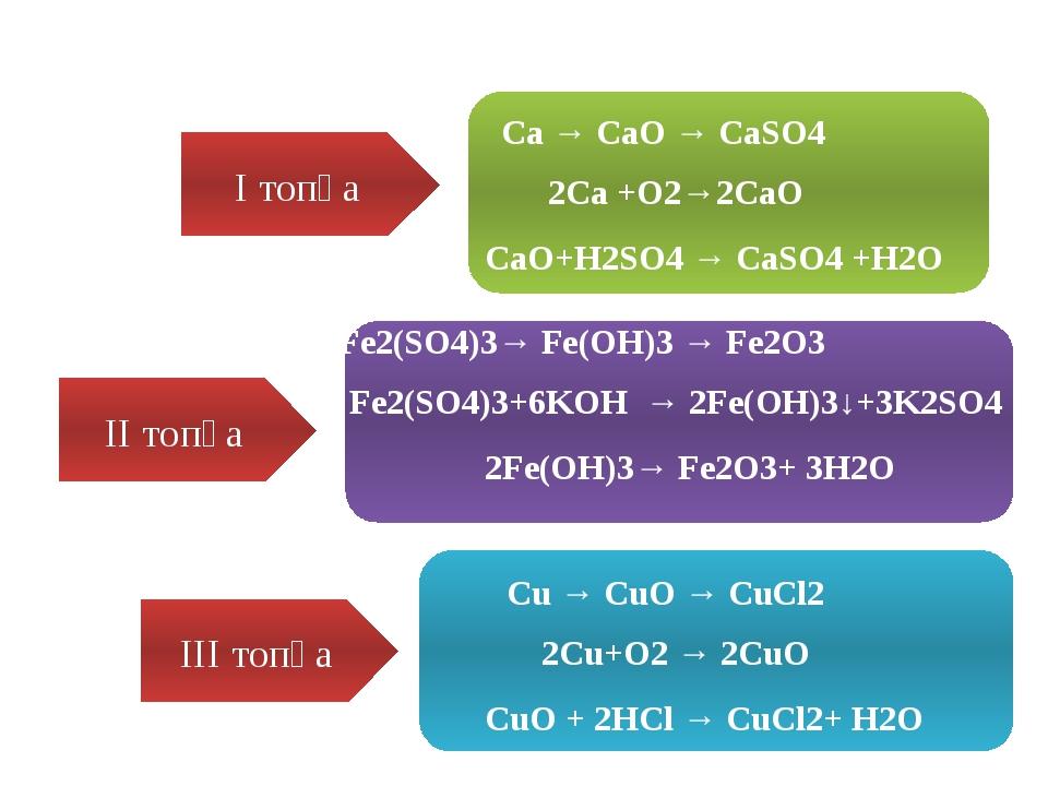 Сабақты қорытындылау І топқа ІІ топқа ІІІ топқа Ca → CaO → CaSO4 Fe2(SO4)3→...