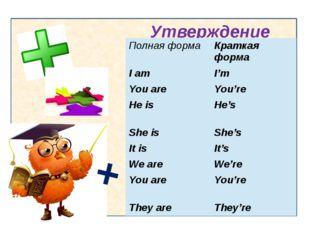 Утверждение + Полная форма Краткая форма I am I'm You are You're He is He's