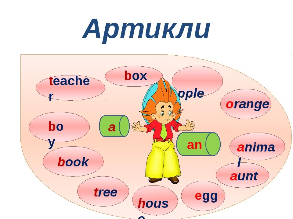 Артикли teacher book tree a boy house apple orange animal aunt egg box an