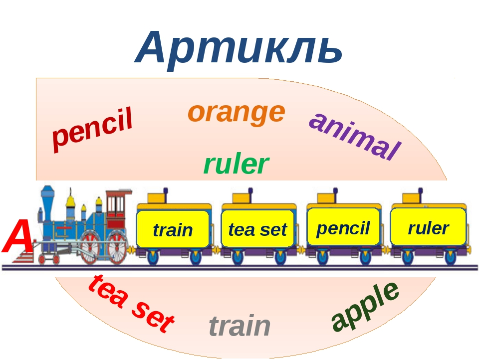 pencil Артикль train A pencil animal ruler tea set orange apple train tea set...