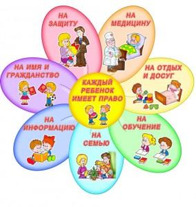 Открытое мероприятие по правам ребенка