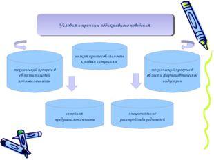 Условия и причины аддиктивного поведения технический прогресс в области пищев