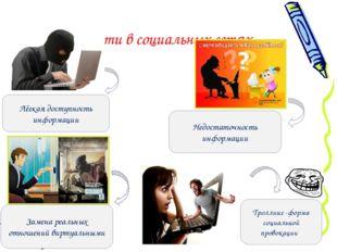 Опасности в социальных сетях Троллинг -форма социальной провокации ( Замена р