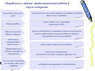 Направления и формы профилактической работы в школе-интернате Организация соц