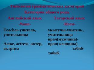 Типология грамматических категорий Категория общего рода. Английский языкТ