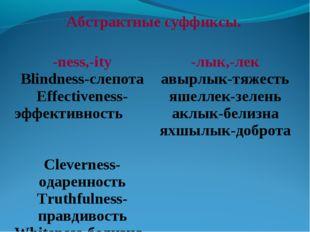 Абстрактные суффиксы.  -ness,-ity Blindness-слепота Effectiveness-эффективно