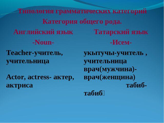 Типология грамматических категорий Категория общего рода. Английский языкТ...