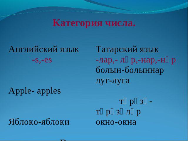 Категория числа.  Английский язык -s,-es Apple- apples Яблоко-яблоки Banana-...