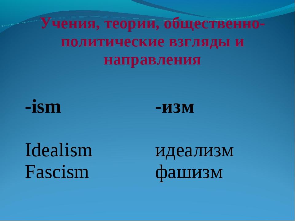 Учения, теории, общественно-политические взгляды и направления  -ism Idealis...