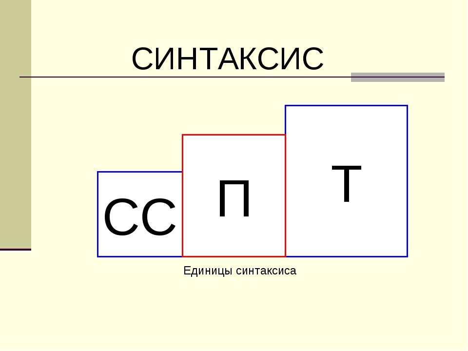 СИНТАКСИС СС Т П Единицы синтаксиса