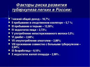 Факторы риска развития туберкулеза легких в России: I низкий общий доход – 1