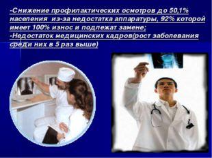 -Снижение профилактических осмотров до 50,1% населения из-за недостатка аппар