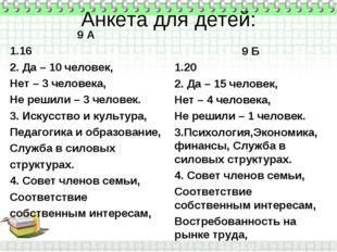 Анкета для детей: 9 А 16 2. Да – 10 человек, Нет – 3 человека, Не решили – 3