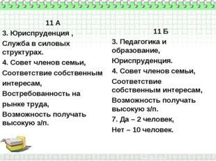 11 А 3. Юриспруденция , Служба в силовых структурах. 4. Совет членов семьи, С
