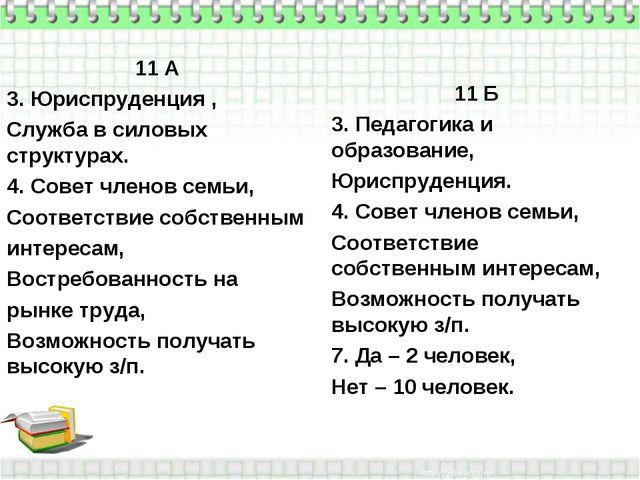 11 А 3. Юриспруденция , Служба в силовых структурах. 4. Совет членов семьи, С...