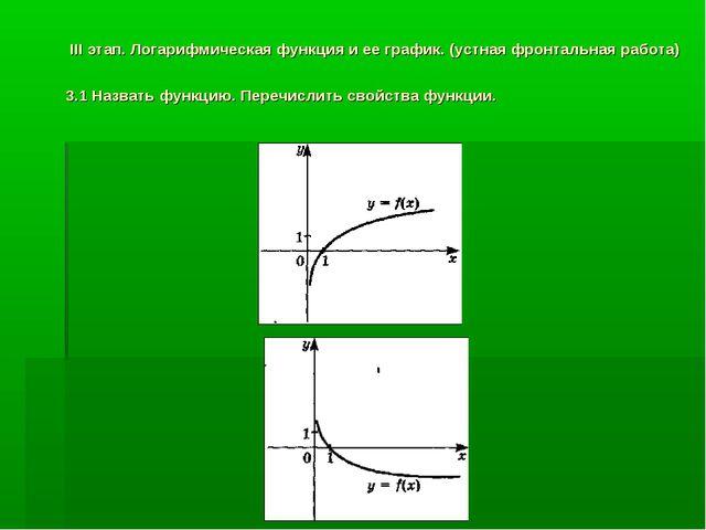 III этап. Логарифмическая функция и ее график. (устная фронтальная работа) 3...
