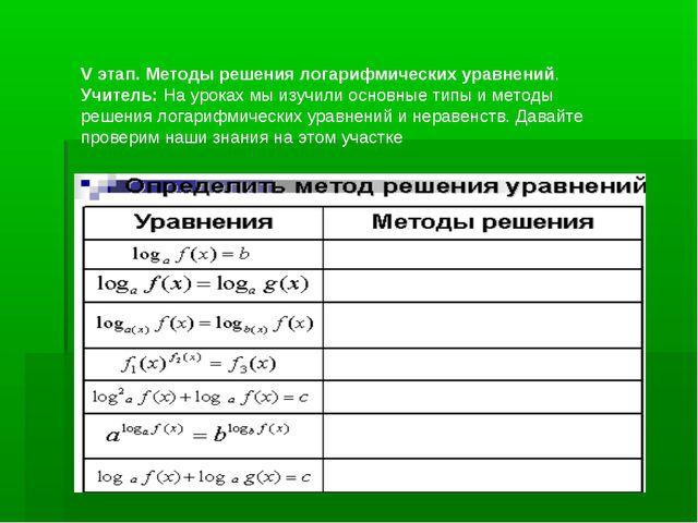 V этап. Методы решения логарифмических уравнений. Учитель: На уроках мы изучи...