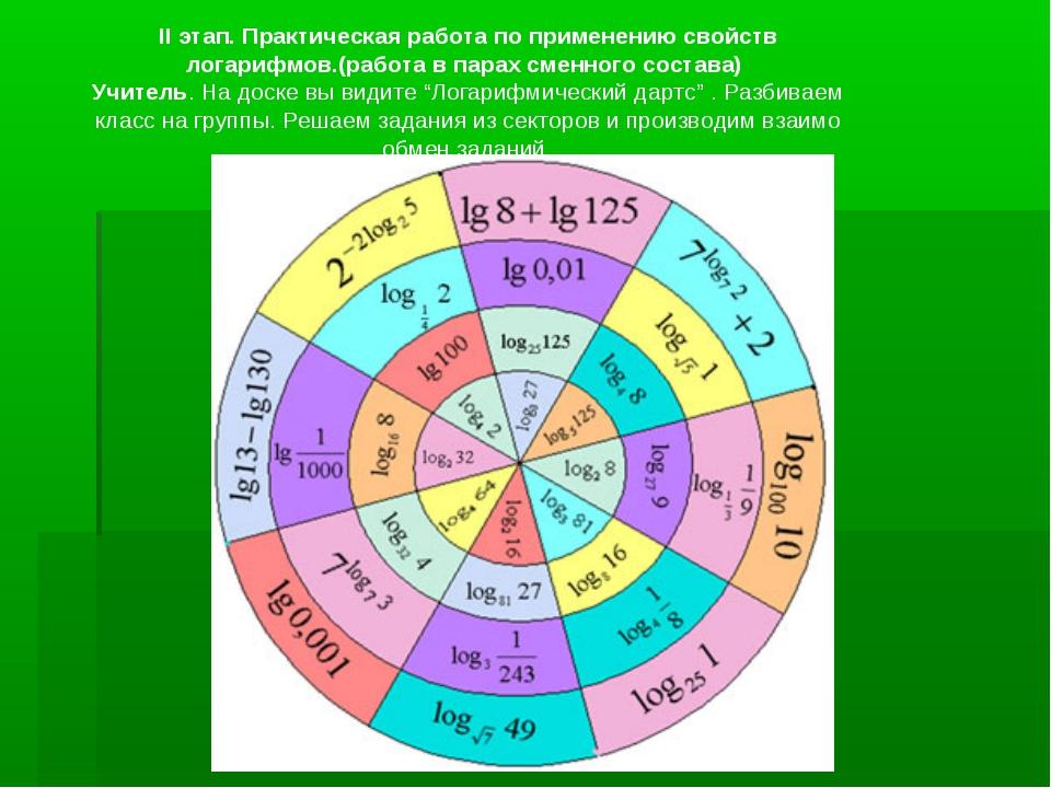 II этап. Практическая работа по применению свойств логарифмов.(работа в парах...