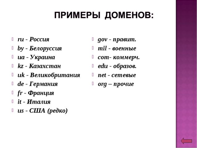 ru - Россия by - Белоруссия ua - Украина kz - Казахстан uk - Великобритания d...