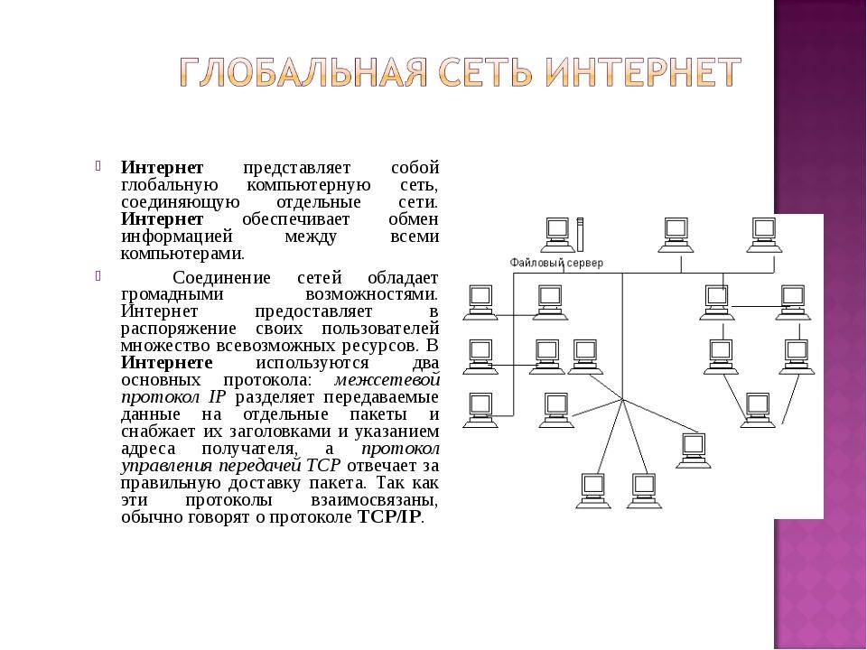 Интернет представляет собой глобальную компьютерную сеть, соединяющую отдельн...