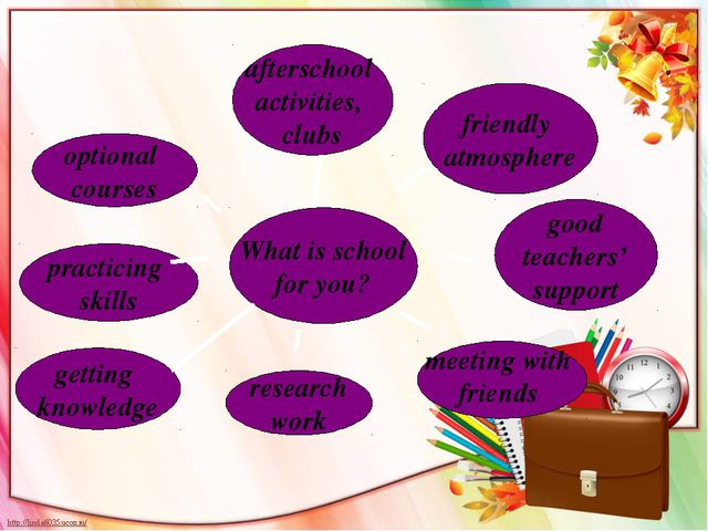 What is school for you? afterschool activities, clubs research work friendly...