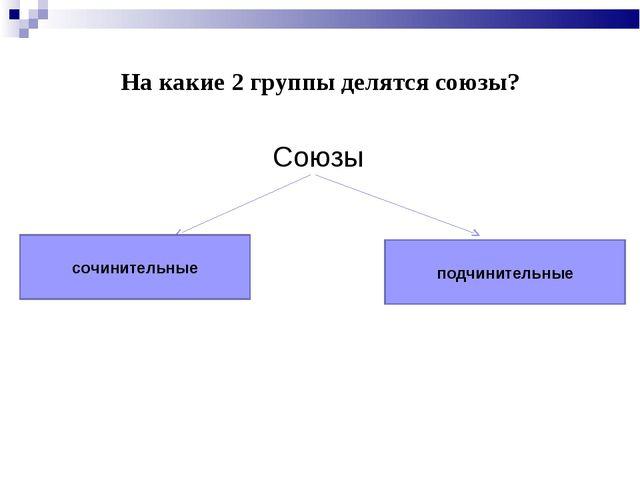 На какие 2 группы делятся союзы? Союзы сочинительные подчинительные