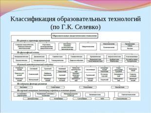 Классификация образовательных технологий (по Г.К. Селевко)