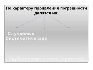 По характеру проявления погрешности делятся на: Случайные Систематические Гру